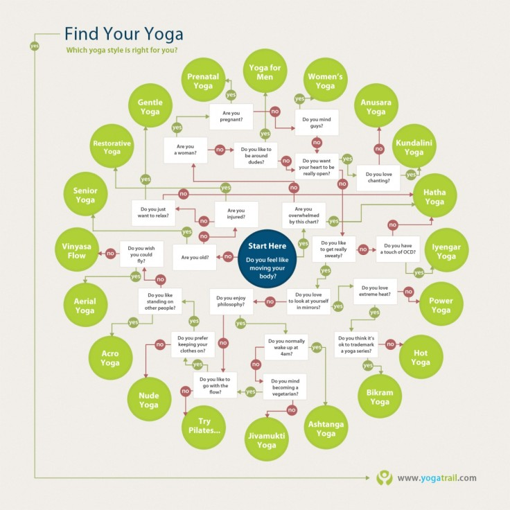 find-your-yoga_503c860f50f90_w1500